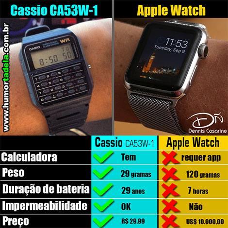 cassio-versus-apple
